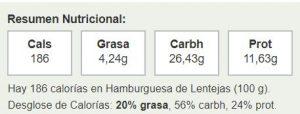 información nutricional hamburguesa de lentejas